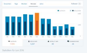 screenshot_blogstatistik2016